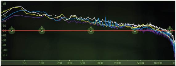Em branco: A praça (2014) Em amarelo: Cores e valores (2014) Em azul:: Vida loka II (2002) Em violeta: Diário de um detento (1997)